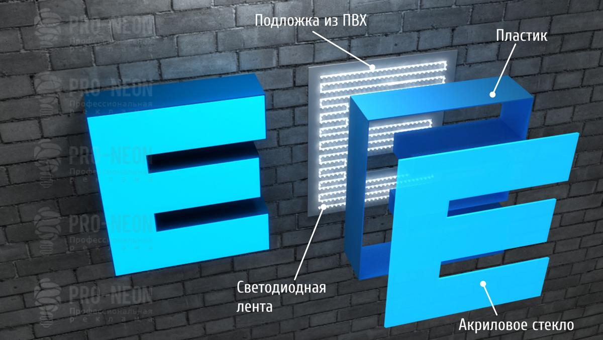 Изготовление объемных букв